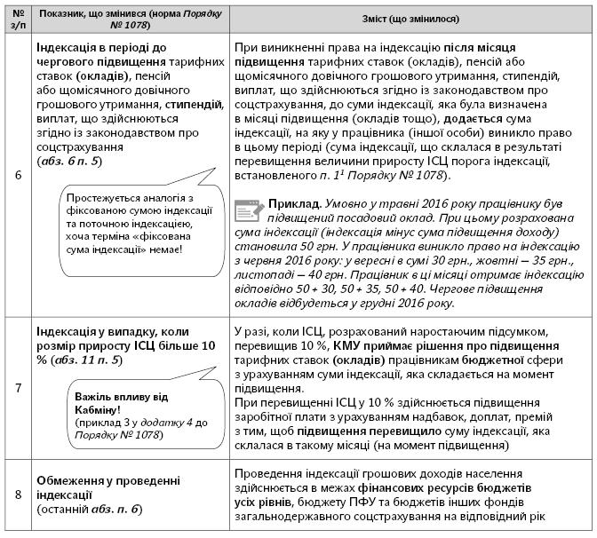Инструкция По Статистике Заработной Платы 5 От 13.01.2004 Г - фото 11