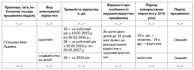 графік відпусток на 2015 рік бланк україна