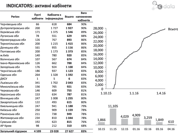 розумні бланки в Excel 2016 відомість на заробітну плату - фото 6