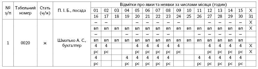 бланк табеля обліку робочого часу 2015 бюджетна установа - фото 11